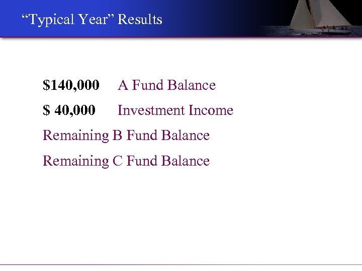 """Typical Year"" Results $140, 000 A Fund Balance $ 40, 000 Investment Income Remaining"