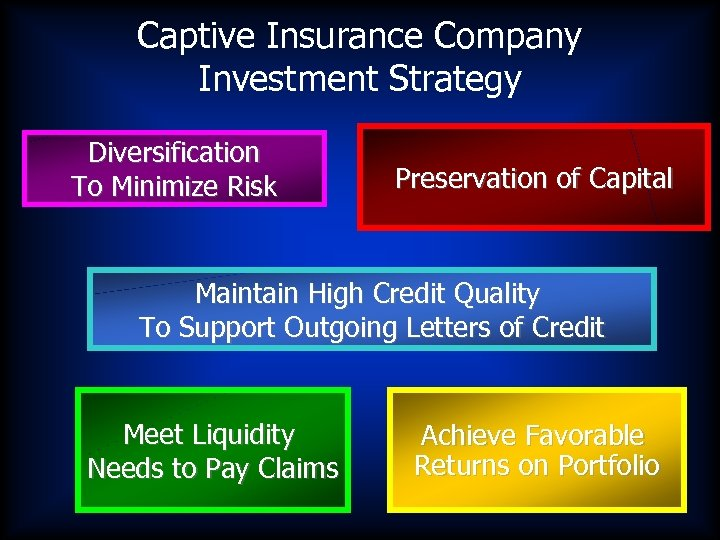 Captive Insurance Company Investment Strategy Diversification To Minimize Risk Preservation of Capital Maintain High