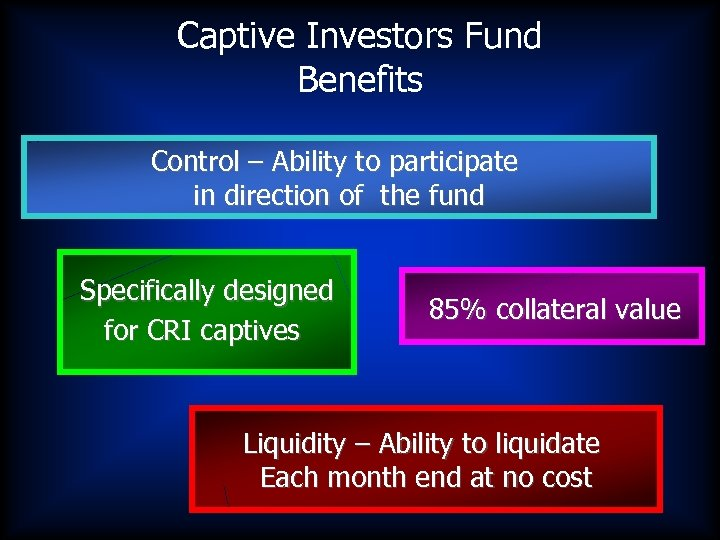 Captive Investors Fund Benefits Control – Ability to participate in direction of the fund