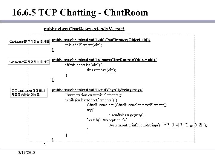 16. 6. 5 TCP Chatting - Chat. Room public class Chat. Room extends Vector{