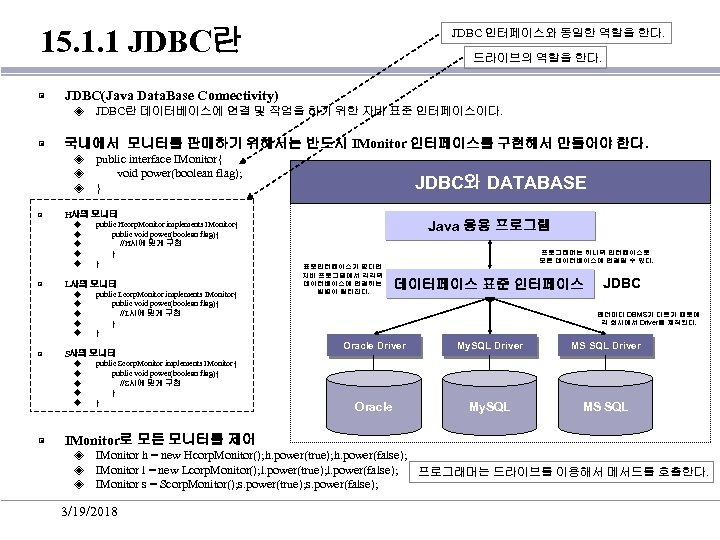 15. 1. 1 JDBC란 ▣ public Lcorp. Monitor implements IMonitor{ public void power(boolean flag){