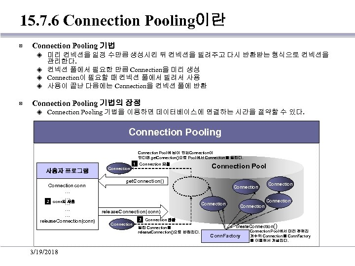 15. 7. 6 Connection Pooling이란 ▣ Connection Pooling 기법 ◈ 미리 컨넥션을 일정 수만큼