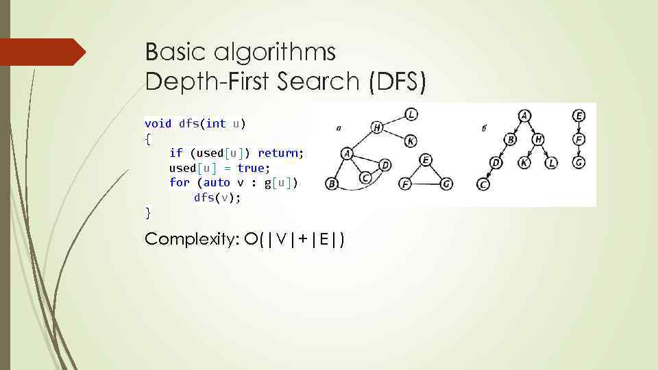 Basic algorithms Depth-First Search (DFS) void dfs(int u) { if (used[u]) return; used[u] =