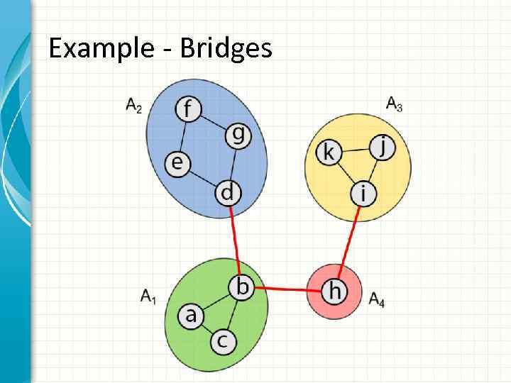 Example - Bridges