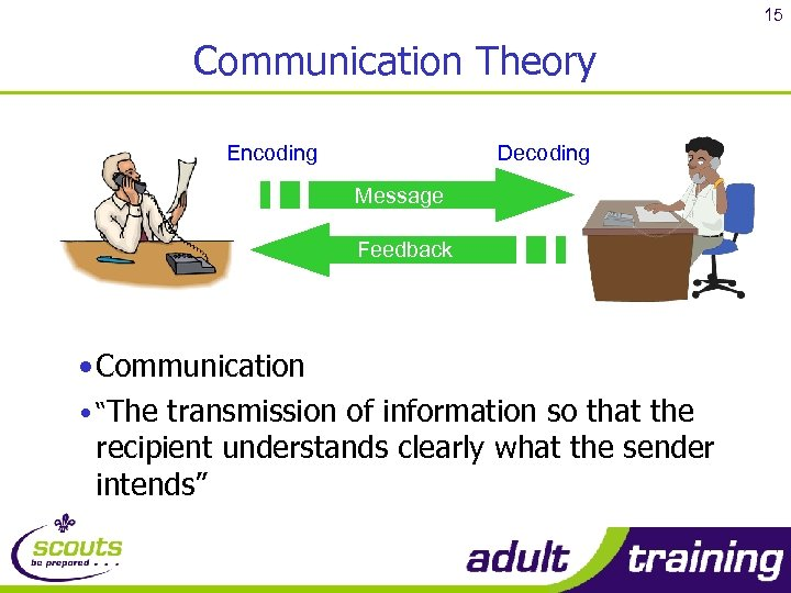 "15 Communication Theory Decoding Encoding Message Feedback • Communication • ""The transmission of information"