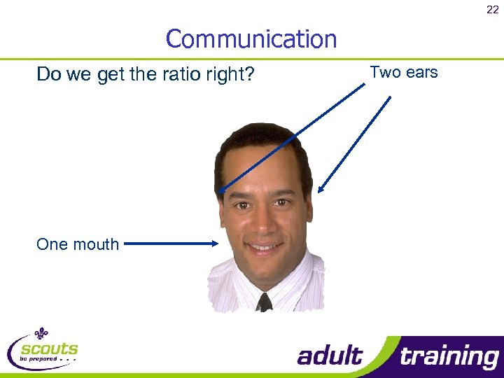 22 Communication Do we get the ratio right? One mouth Two ears