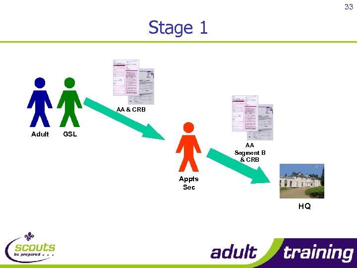 33 Stage 1 AA & CRB Adult GSL AA Segment B & CRB Appts
