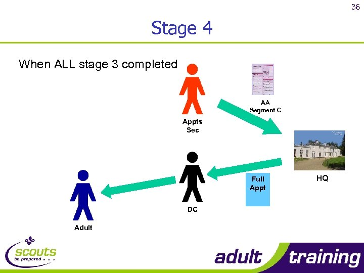 36 Stage 4 When ALL stage 3 completed AA Segment C Appts Sec Full