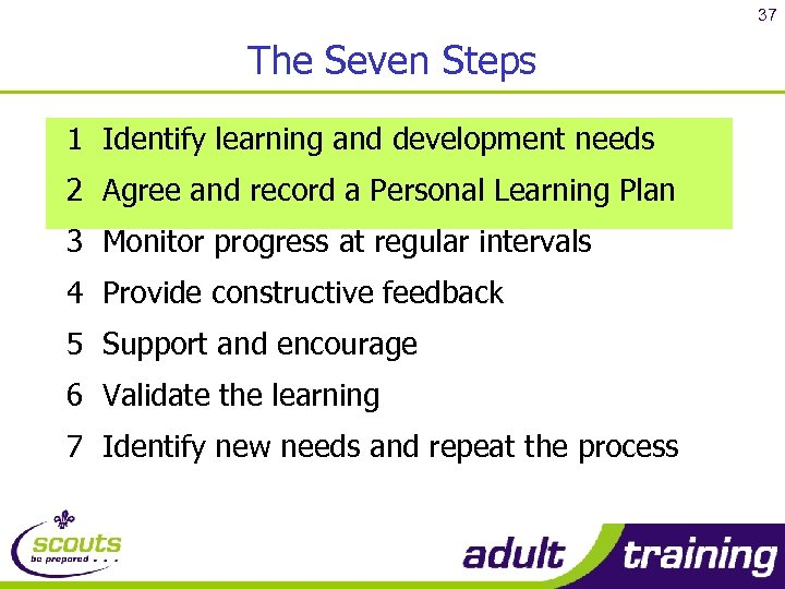 37 The Seven Steps 1 Identify learning and development needs 2 Agree and record