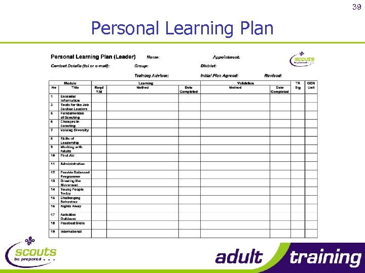 39 Personal Learning Plan