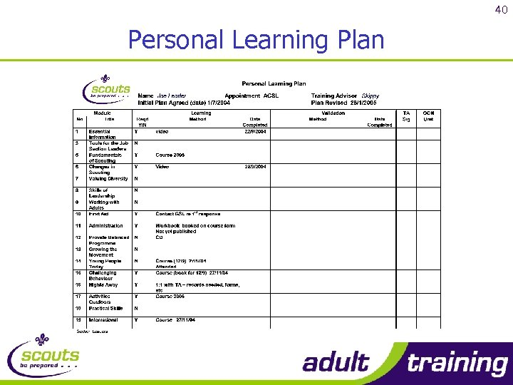 40 Personal Learning Plan