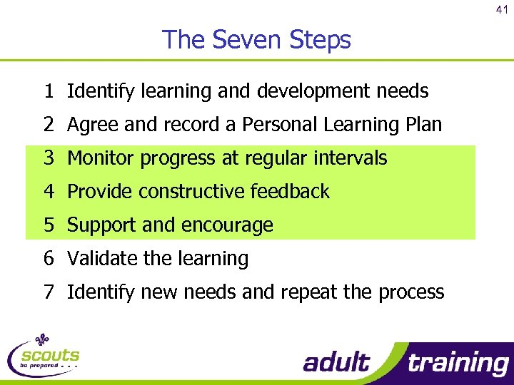 41 The Seven Steps 1 Identify learning and development needs 2 Agree and record