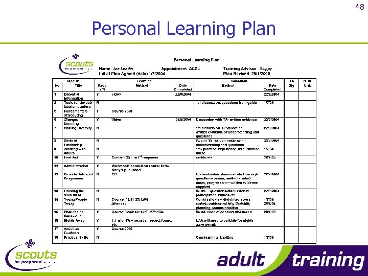 48 Personal Learning Plan