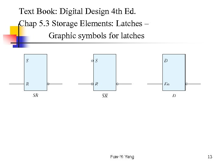 Text Book: Digital Design 4 th Ed. Chap 5. 3 Storage Elements: Latches