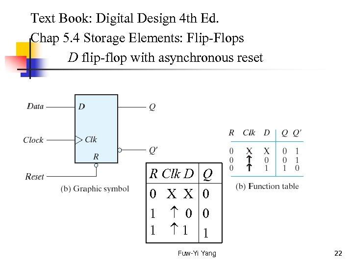 Text Book: Digital Design 4 th Ed. Chap 5. 4 Storage Elements: Flip-Flops