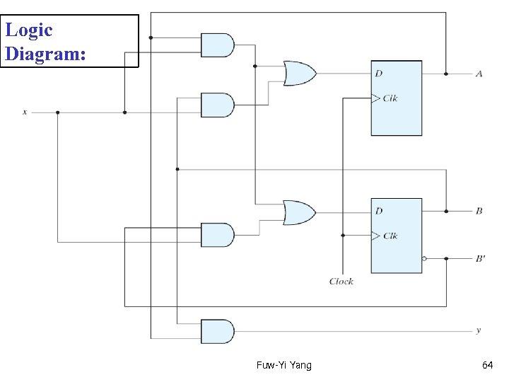 Logic Diagram: Fuw-Yi Yang 64