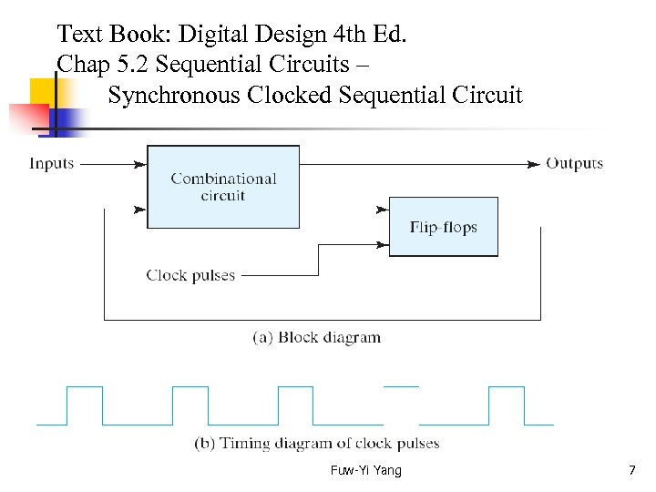 Text Book: Digital Design 4 th Ed. Chap 5. 2 Sequential Circuits –