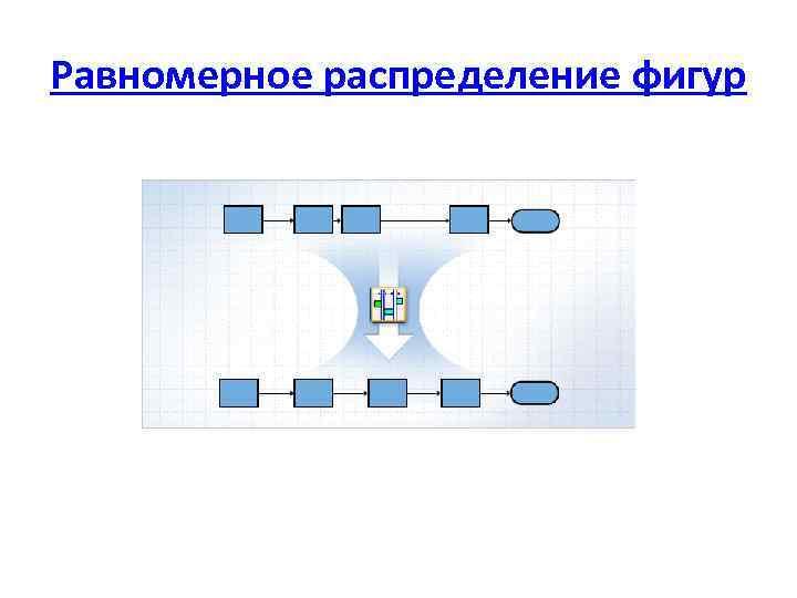 Равномерное распределение фигур