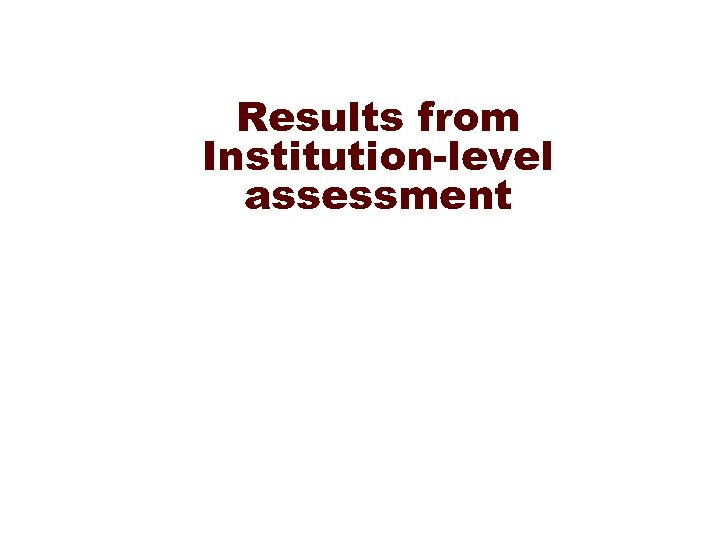 Results from Institution-level assessment