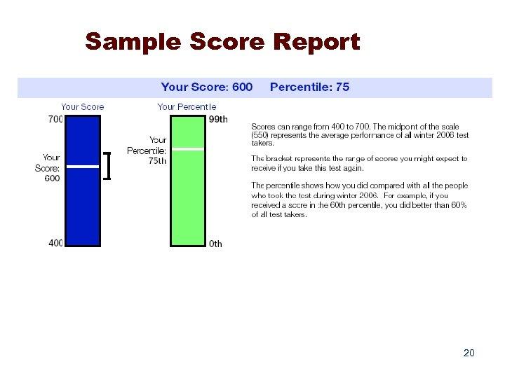 Sample Score Report 20