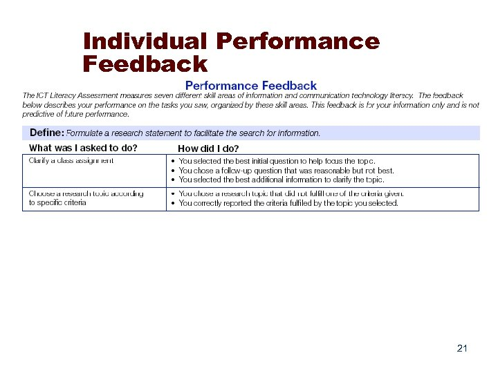 Individual Performance Feedback 21