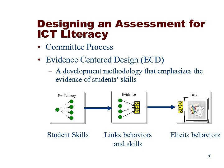 Designing an Assessment for ICT Literacy • Committee Process • Evidence Centered Design (ECD)