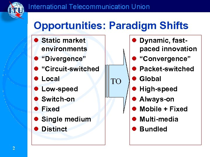 "International Telecommunication Union Opportunities: Paradigm Shifts l Static market environments l ""Divergence"" l ""Circuit-switched"