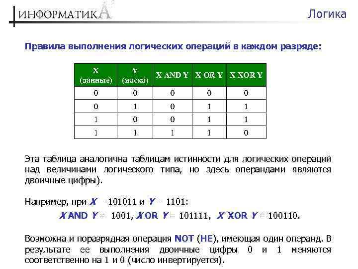 Логика Правила выполнения логических операций в каждом разряде: Х (данные) Y Х AND Y