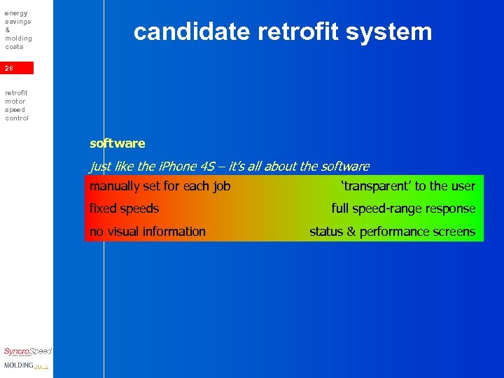 energy savings & molding costs candidate retrofit system 28 retrofit motor speed control software