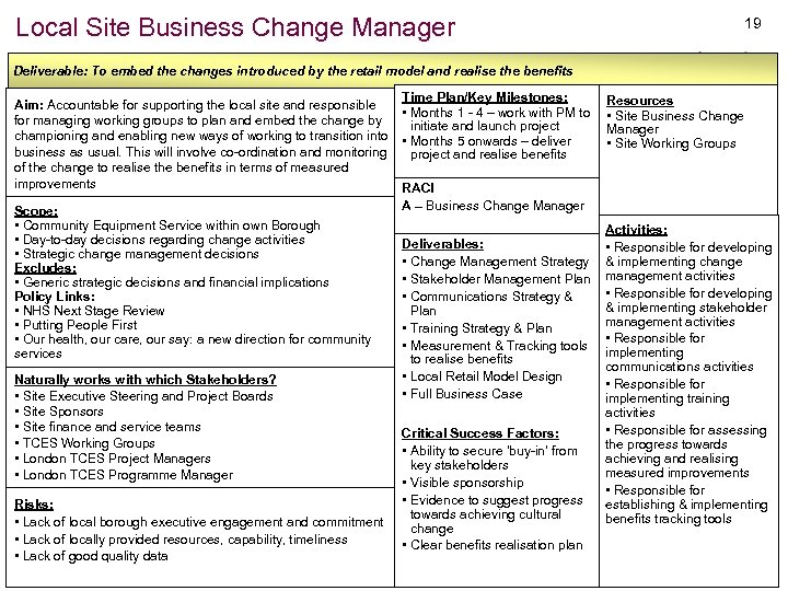 Local Site Business Change Manager 19 Deliverable: To embed the changes introduced by the