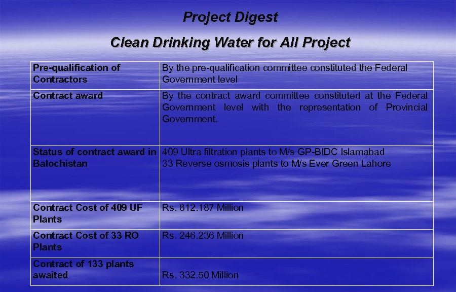 Project Digest Clean Drinking Water for All Project Pre-qualification of Contractors By the pre-qualification