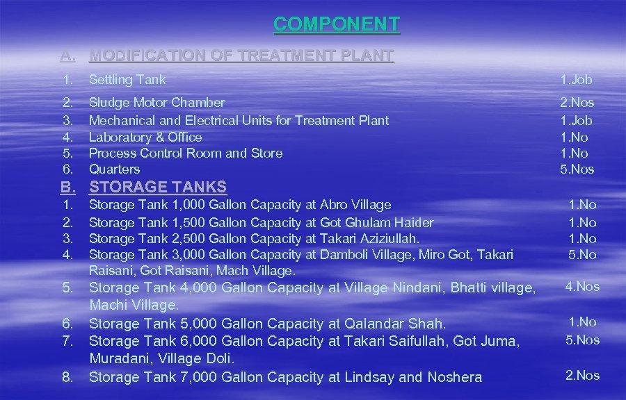 COMPONENT A. MODIFICATION OF TREATMENT PLANT 1. Settling Tank 1. Job 2. 3. 4.