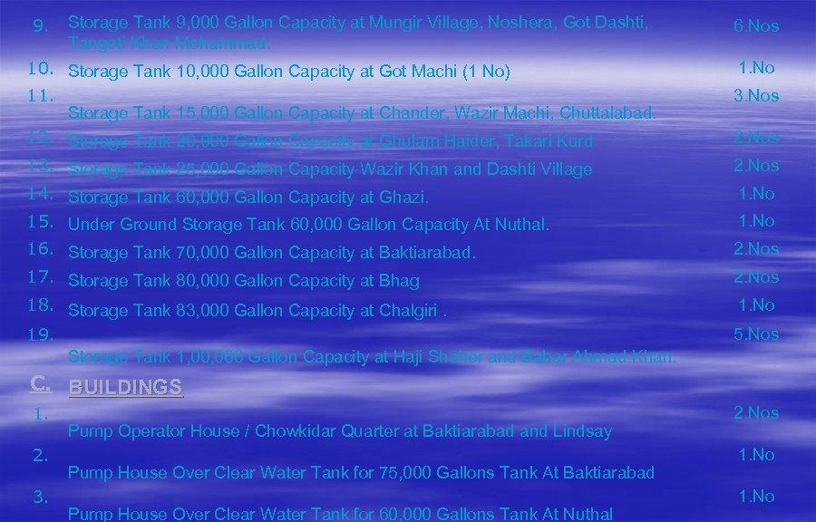 9. Storage Tank 9, 000 Gallon Capacity at Mungir Village, Noshera, Got Dashti, Tangoti