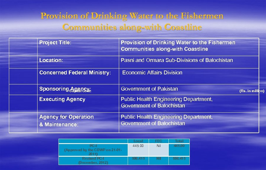 Provision of Drinking Water to the Fishermen Communities along-with Coastline Project Title: Provision of