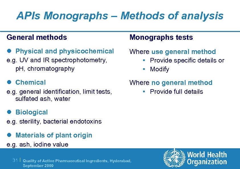 APIs Monographs – Methods of analysis General methods Monographs tests l Physical and physicochemical