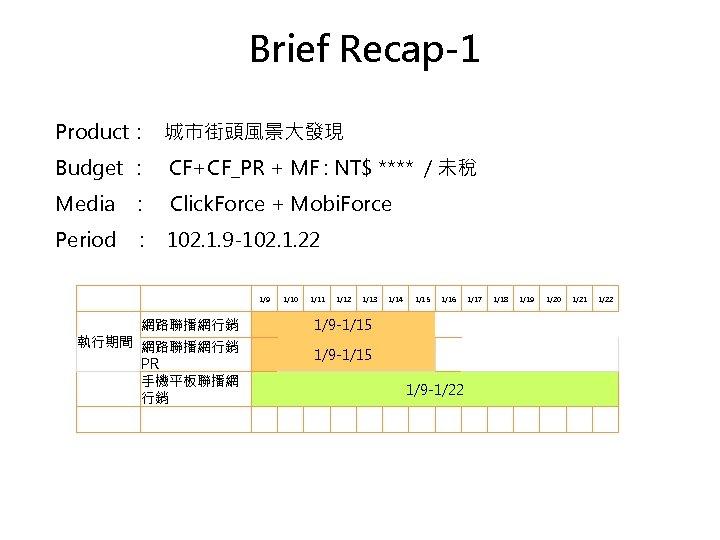 Brief Recap-1 Product: 城市街頭風景大發現 Budget : CF+CF_PR + MF : NT$ **** / 未稅