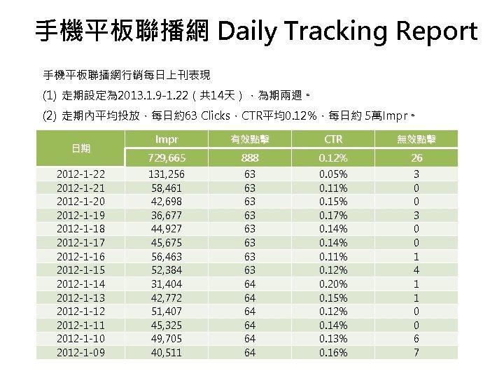 手機平板聯播網 Daily Tracking Report 手機平板聯播網行銷每日上刊表現 (1) 走期設定為 2013. 1. 9 -1. 22(共 14天),為期兩週。 (2)