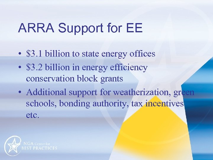 ARRA Support for EE • $3. 1 billion to state energy offices • $3.