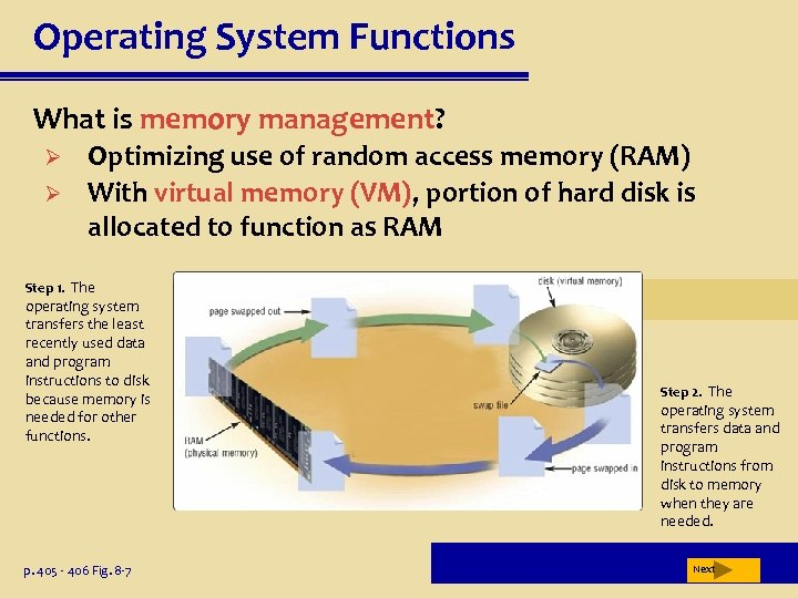 Operating System Functions What is memory management? Ø Ø Optimizing use of random access