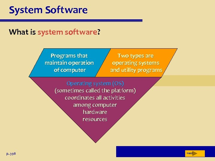 System Software What is system software? Programs that maintain operation of computer Two types
