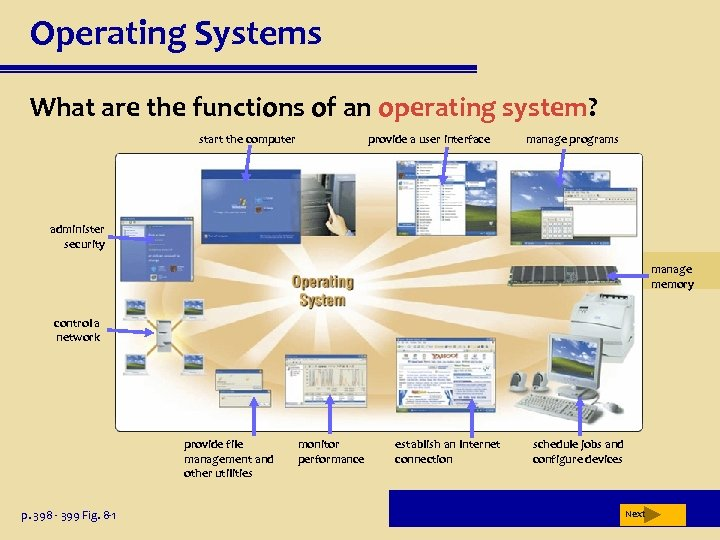 Operating Systems What are the functions of an operating system? start the computer provide