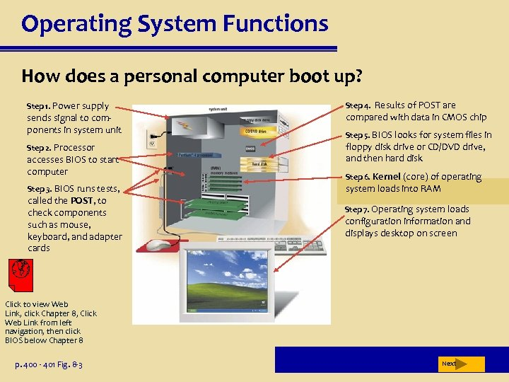 Operating System Functions How does a personal computer boot up? Step 1. Power supply