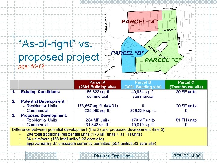 """As-of-right"" vs. proposed project pgs. 10 -12 11 Planning Department PZB, 06. 14. 06"