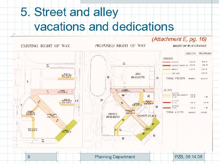 5. Street and alley vacations and dedications (Attachment E, pg. 16) 9 Planning Department