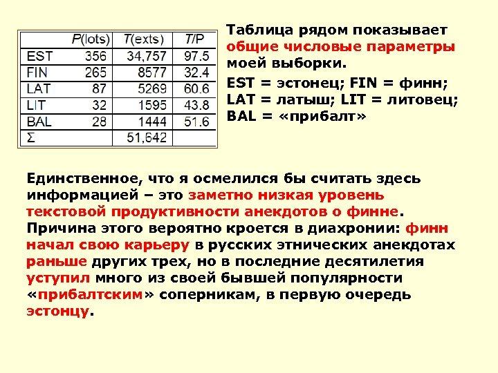 Таблица рядом показывает общие числовые параметры моей выборки. EST = эстонец; FIN = финн;