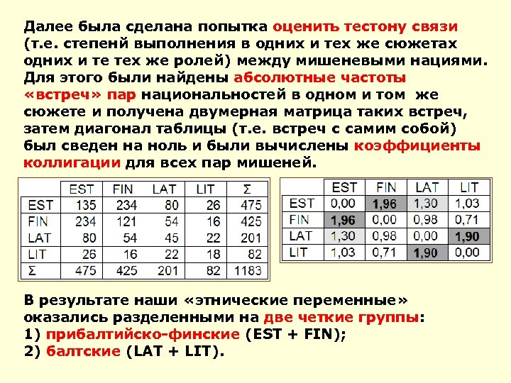 Далее была сделана попытка оценить тестону связи (т. е. степенй выполнения в одних и