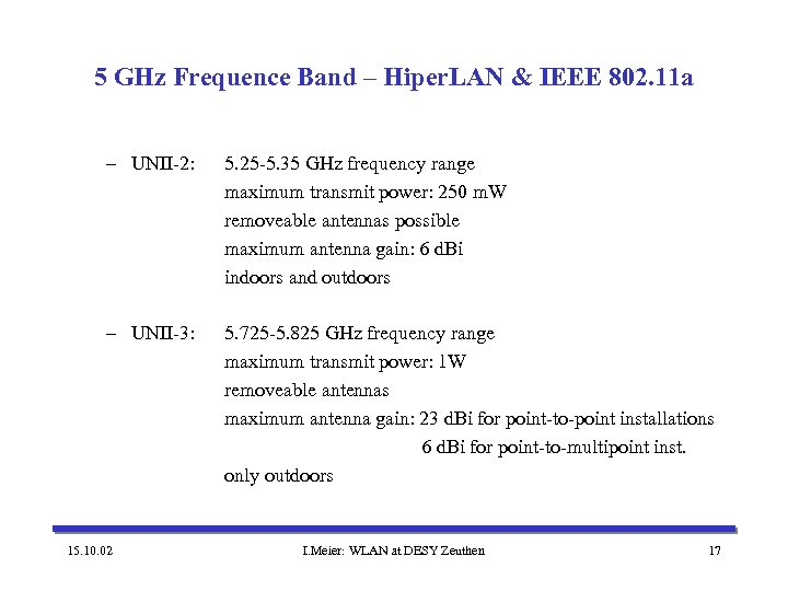 5 GHz Frequence Band – Hiper. LAN & IEEE 802. 11 a – UNII-2: