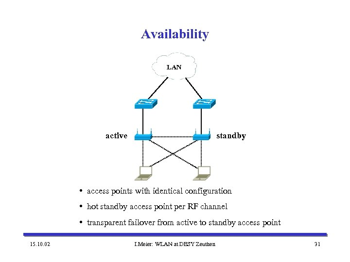 Availability LAN active standby • access points with identical configuration • hot standby access