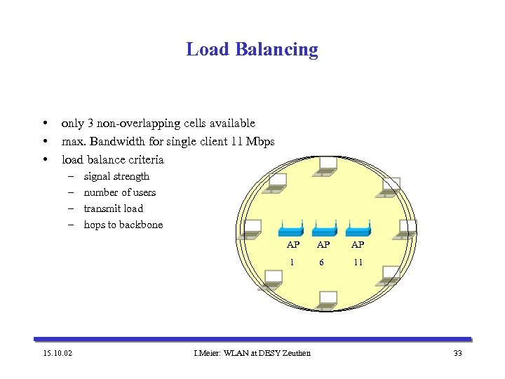 Load Balancing • • • only 3 non-overlapping cells available max. Bandwidth for single
