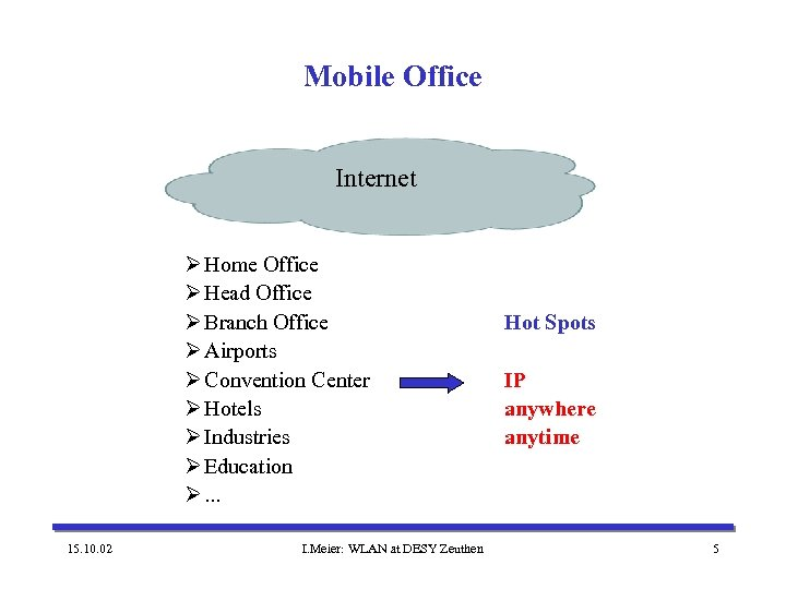 Mobile Office Internet Ø Home Office Ø Head Office Ø Branch Office Ø Airports